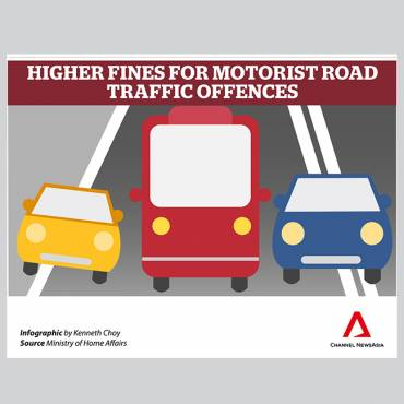 Higher Fines For Motorist Road Traffic Offences